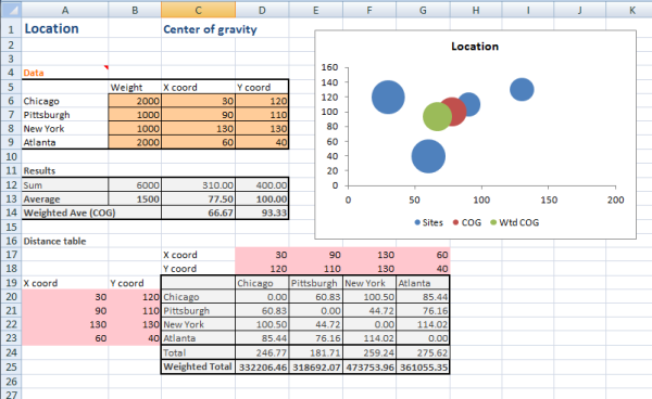 Excel OM screen capture