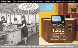 Branch bank, 1965 vs. Wells Fargo today