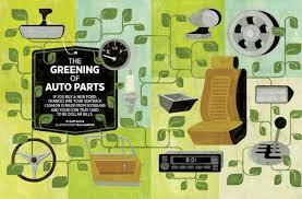 green auto parts