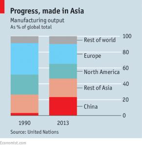 china output