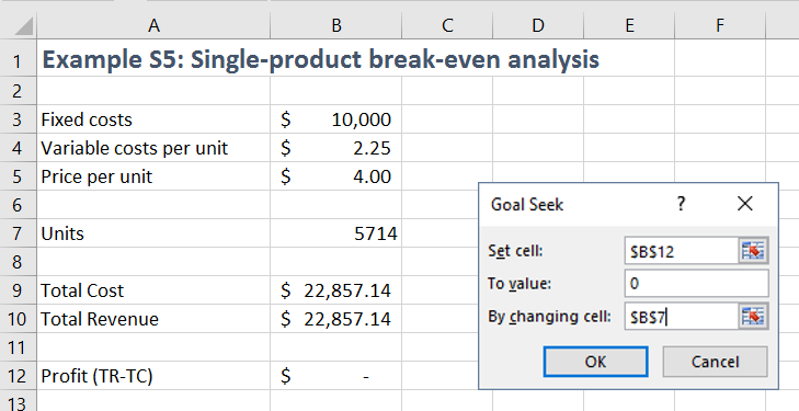 The Spreadsheet For Example S5 (Supp. 7) In The Textbook Appears As  Follows, Along With A Capture Of The Goal Seek Window.  Breakeven Analysis Excel